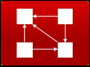 Multicore RTOS